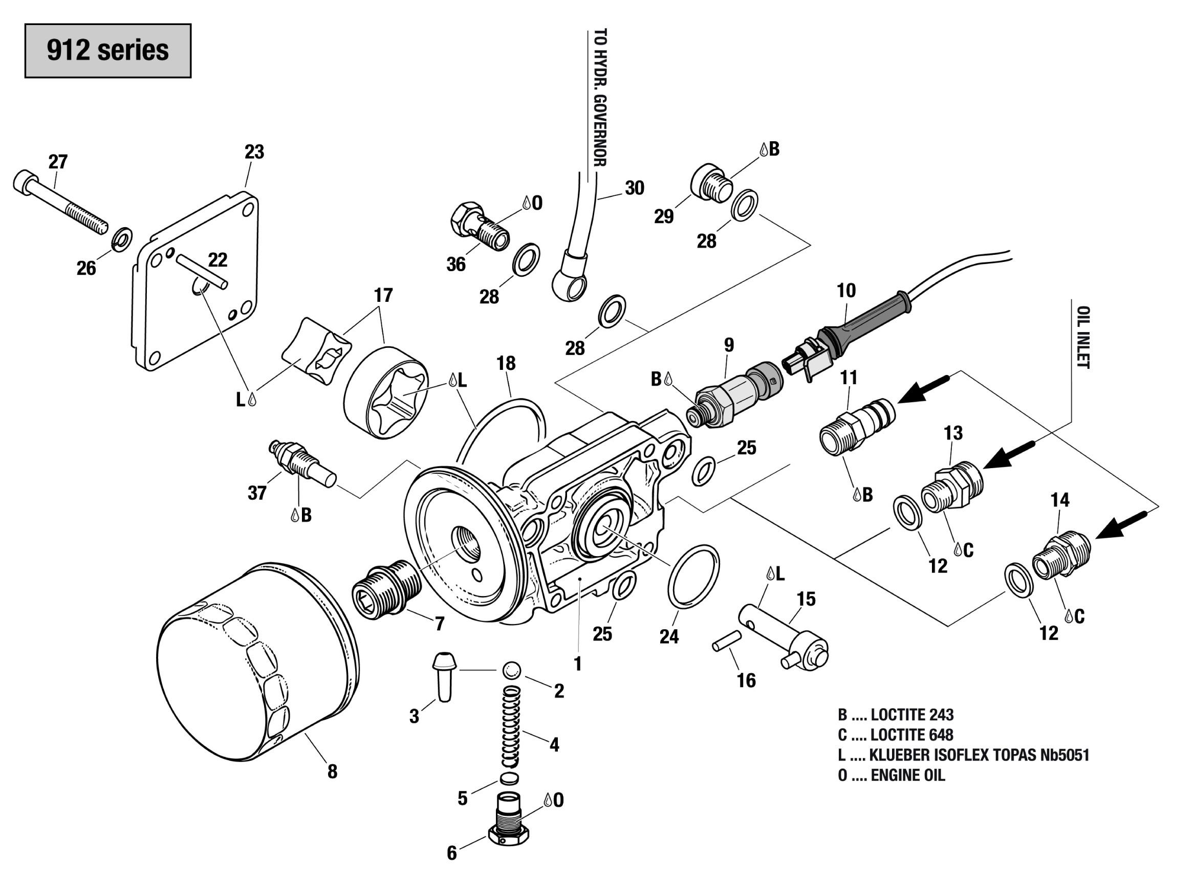 912  u0026 914 oil pump assembly  oil filter  oil temperature